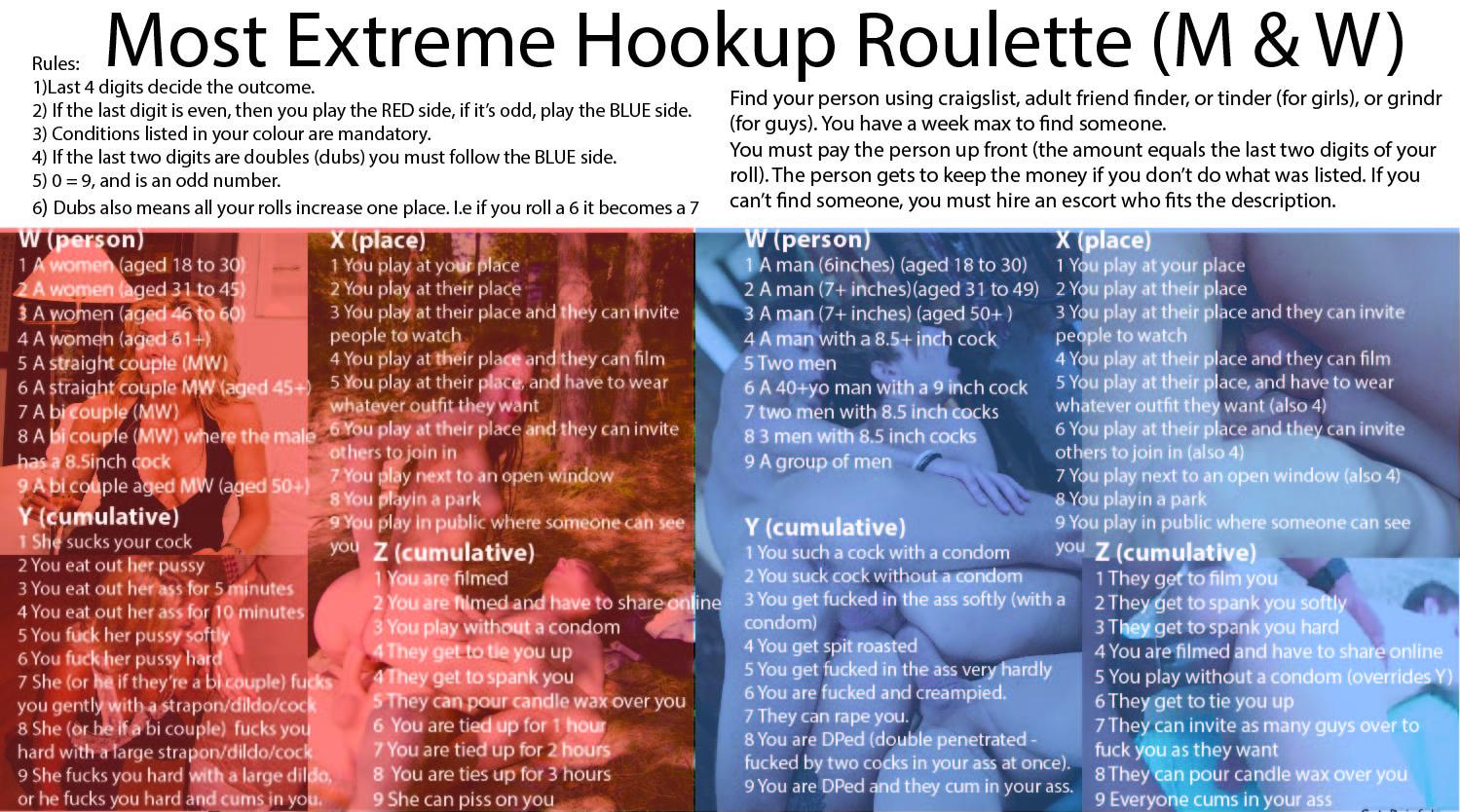Roulette 4chan