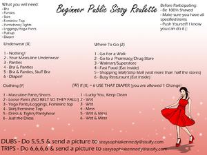 Beginner Public Sissy Roulette
