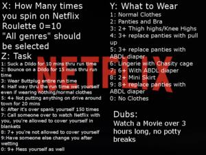 Netflix Fap Roulette