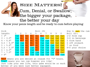 Size Matters: Cum, Denial, or Swallow based on measured penis length