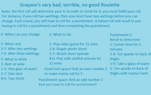 Grayson's very bad, terrible, no good roulette