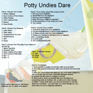 Potty Undies Dare