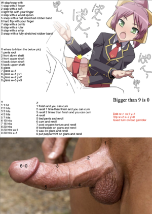 Cock Spanking Roulette