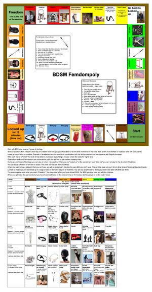 BDSM Femdompoly