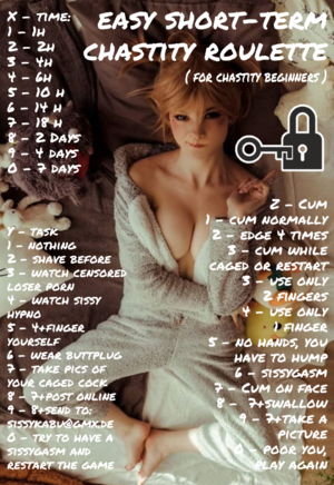 Easy short-term chastity roulette