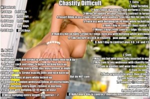 Chastity contract (difficult)