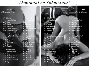 Dominant or Submissive?