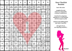 Sissy Checklist Roulette