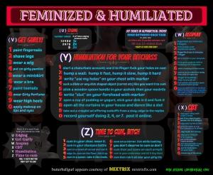 Feminized and Humiliated