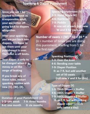 Spanking & Diaper Punishment