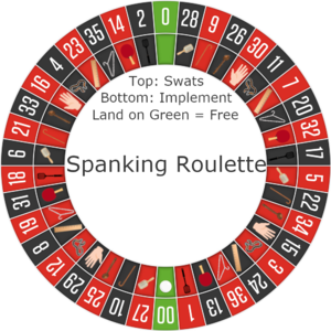 Spanking Roulette