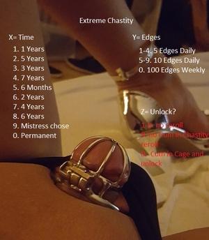 Extrem Chastity