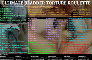 ULTIMATE BLADDER TORTURE ROULETTE