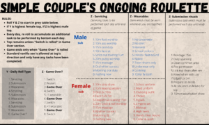 Simple Couple's Ongoing Roulette
