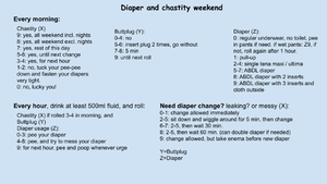 Diaper and chastity weekend