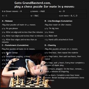 Chess Puzzles Punisher
