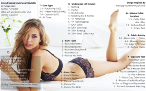 Crossdressing Underwear Roulette