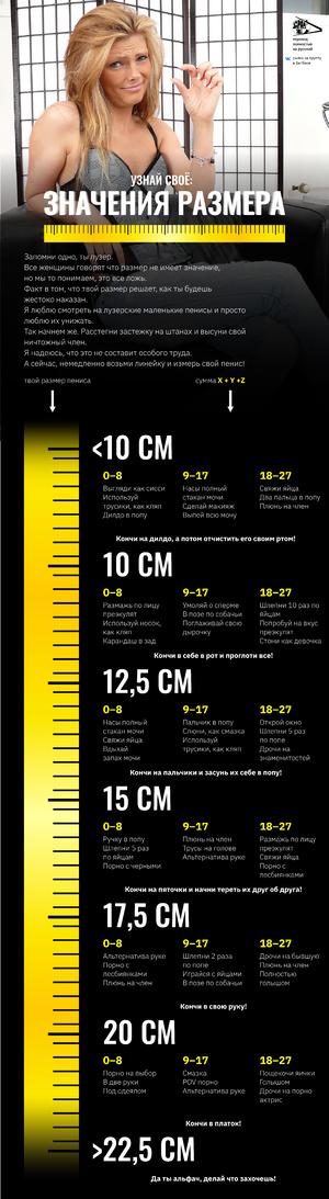 Узнай своё значения размера [RU]