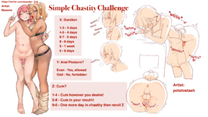 Simple Chastity