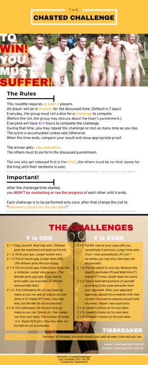 The Chasted Challenge