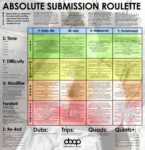 Absolute Submission Roulette