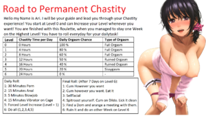 Road to Permanent Chastity