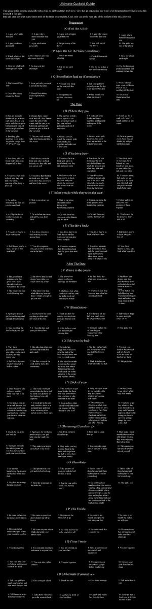 Ultimate Cuckold Guide