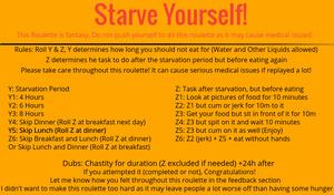 Starve Yourself!