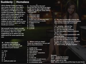 Suddenly Homeless