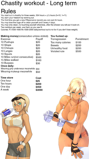 Chastity workout