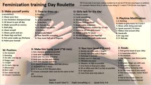 Feminization training Day Roulette