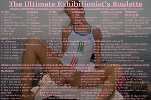Ultimate Exhibitionists Roulette