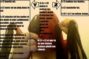 test BDSM français.