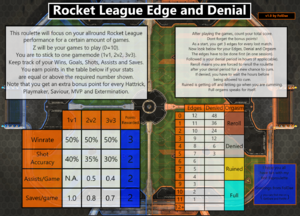 Rocket League Edge and Denial