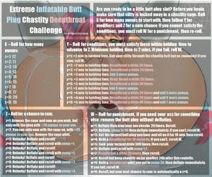 Extreme Inflatable Butt Plug Chasity Deepthroat Challenge