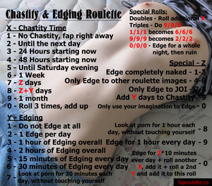 Chastity & Edging Roulette