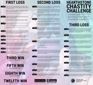 Hearthstone Chastity Challenge