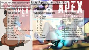 Easy Apex sissy chastity