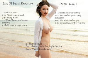 Beach GF Exposure
