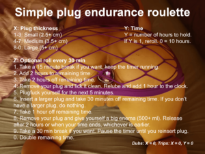 simple-plug-endurance