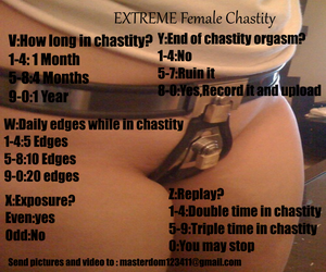 Extreme Female Chastity Roulette