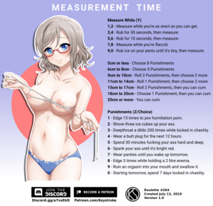 Measurement Time