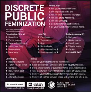 Discrete Public Feminization